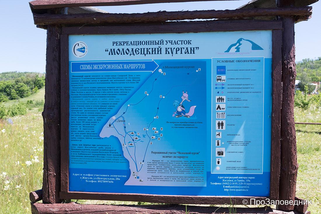 "Схема экскурсионных маршрутов. Национальный парк ""Самарская Лука"""